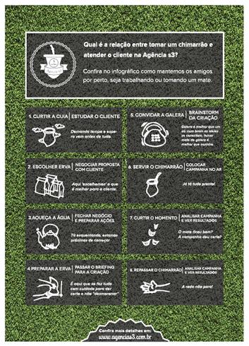 s3 x Chimarrão: O que há em comum?